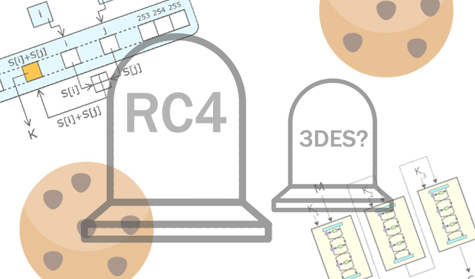 New Collision Attacks Against 3DES, Blowfish Allow for Cookie Decryption